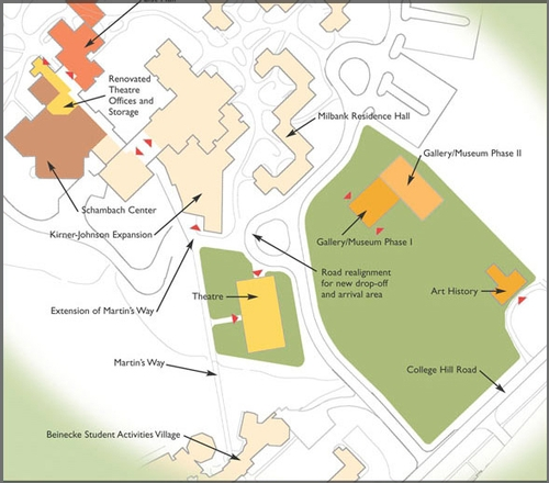 Potential Locations for New Arts Facilities