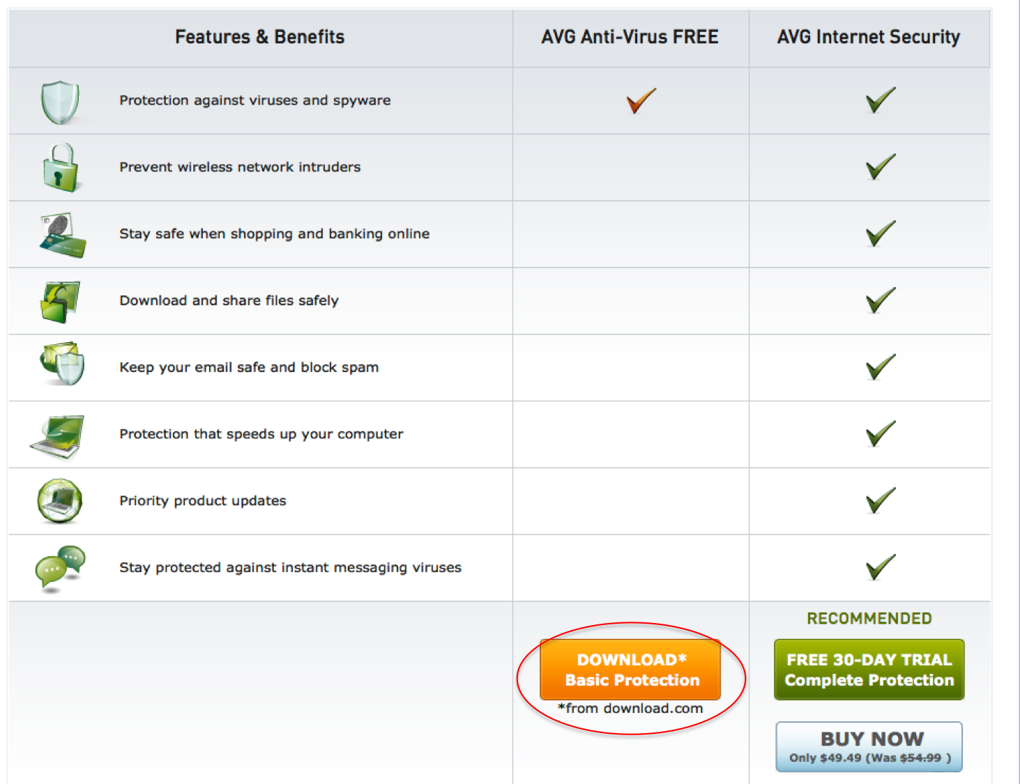 free avg internet security for windows xp
