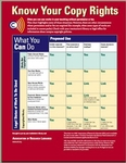 One-page chart to using works without permission or a fee. ©Association of Research Libraries